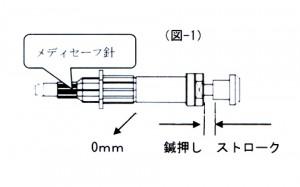 刺絡用ハイタッチ  インテック研究所